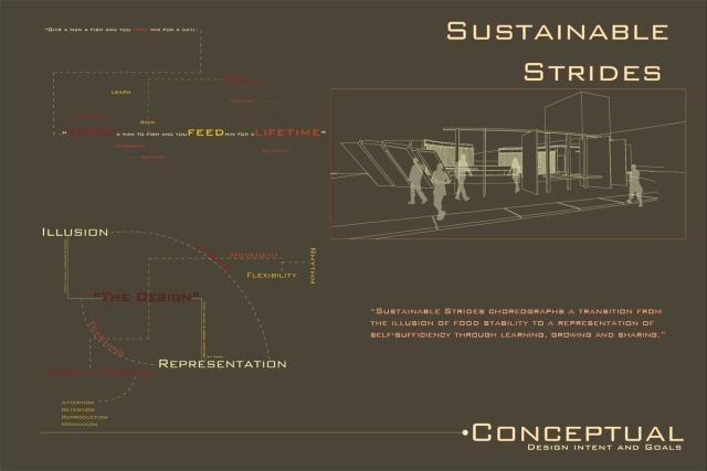 SS_Concept